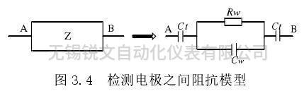 检测电极之间阻抗模型