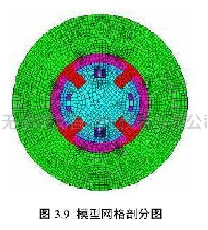 模型网格剖分图